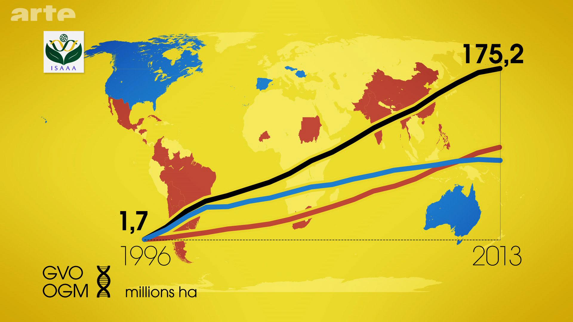 carte OGM du monde